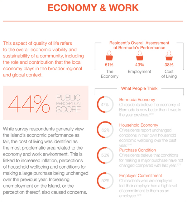 Vital Signs Report_10062017-11 Economy Work