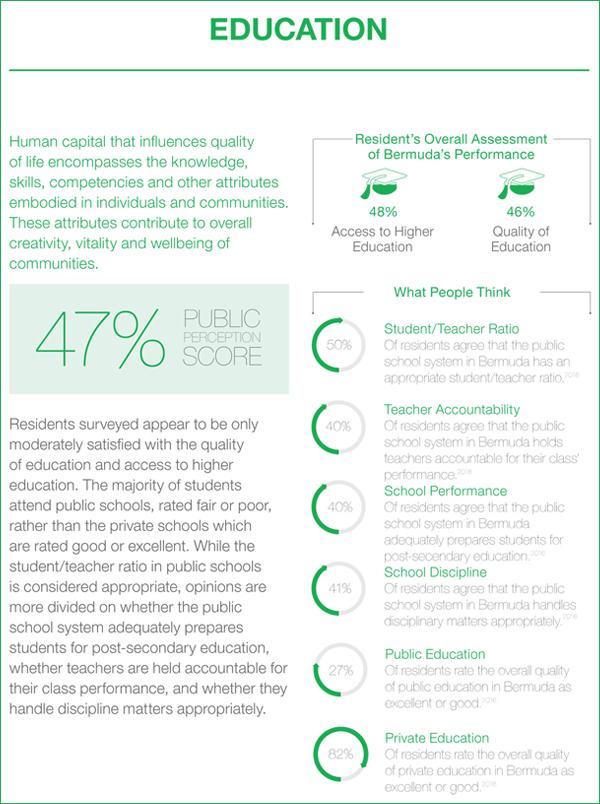 Vital Signs Report_10062017-12 Education