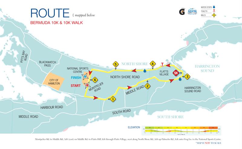 Bermuda Marathon 10K Race Route Maps Bernews