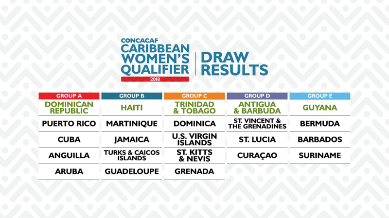 Concacaf Women's Qualifier Draw  Bermuda March 27 2018