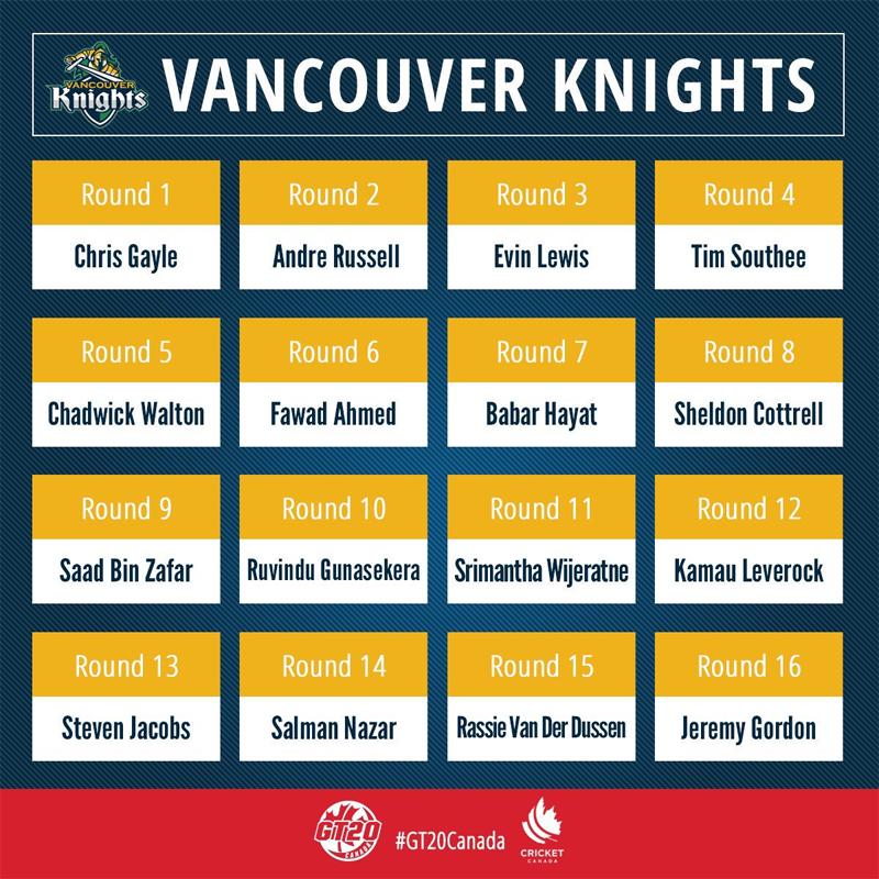 Vancouver Knights Bermuda June 3 2018