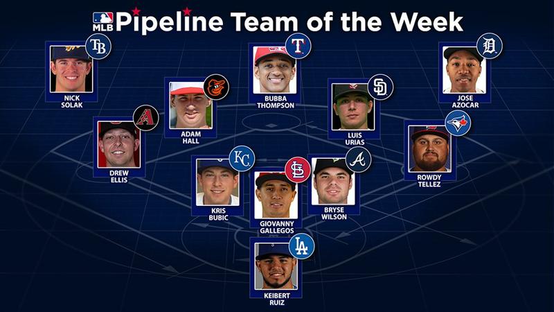 MLB Pipline Team of the Week August 2018