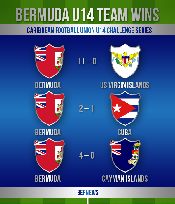 football bermuda u14 team wins aug 2018