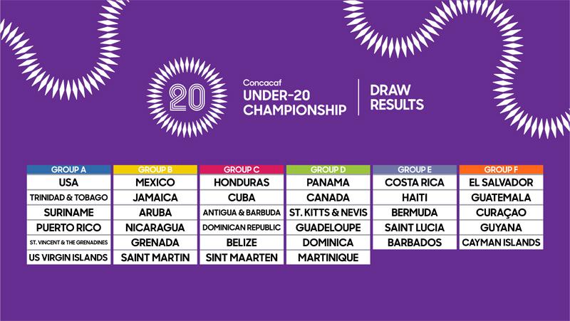 Concacaf U20 Championship September 2018