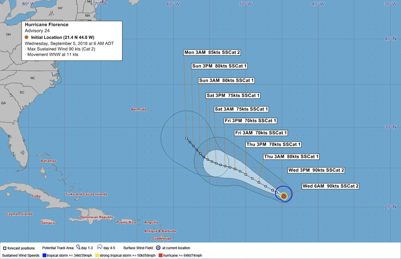 Image Result For Hurricane Florence Update
