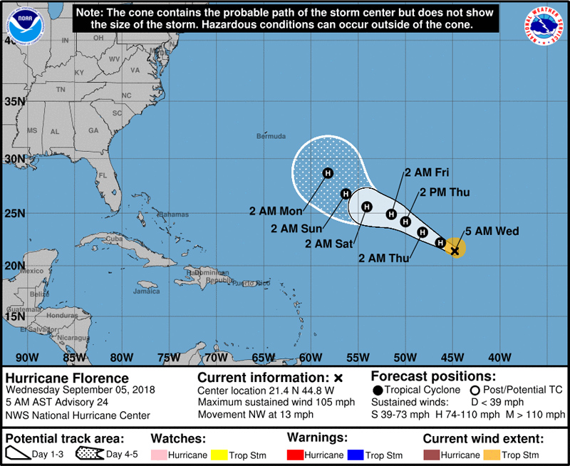NHC Hurricane Florence September 5 2018