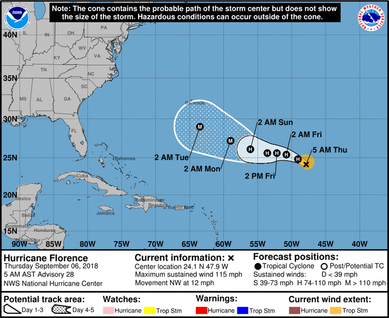 NHC Hurricane Florence September 6 2018