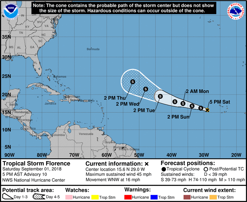NHC Tropical Storm Florence August Sept 1 2018