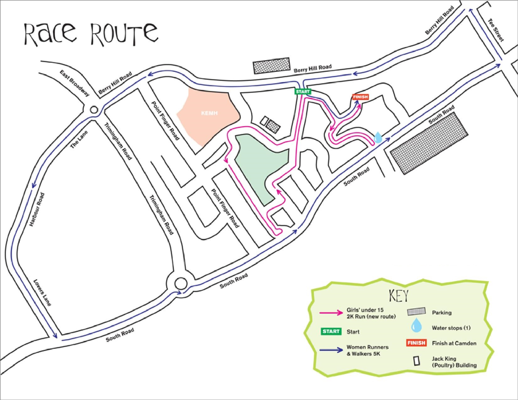 PartnerRe routemap