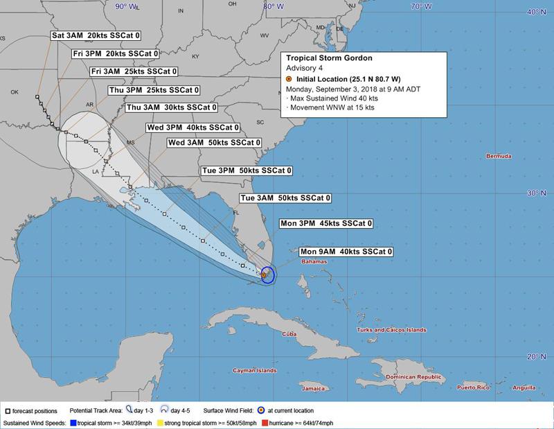 Tropical Storm Gordon Special Bermuda September 3 2018