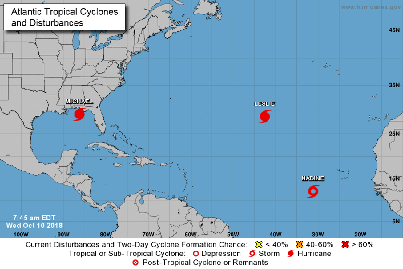 3 storms in the Atlantic October 10 2018