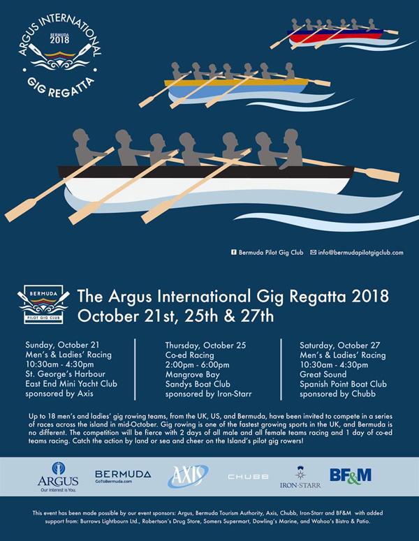 Argus International Gig Regatta Bermuda October 2018