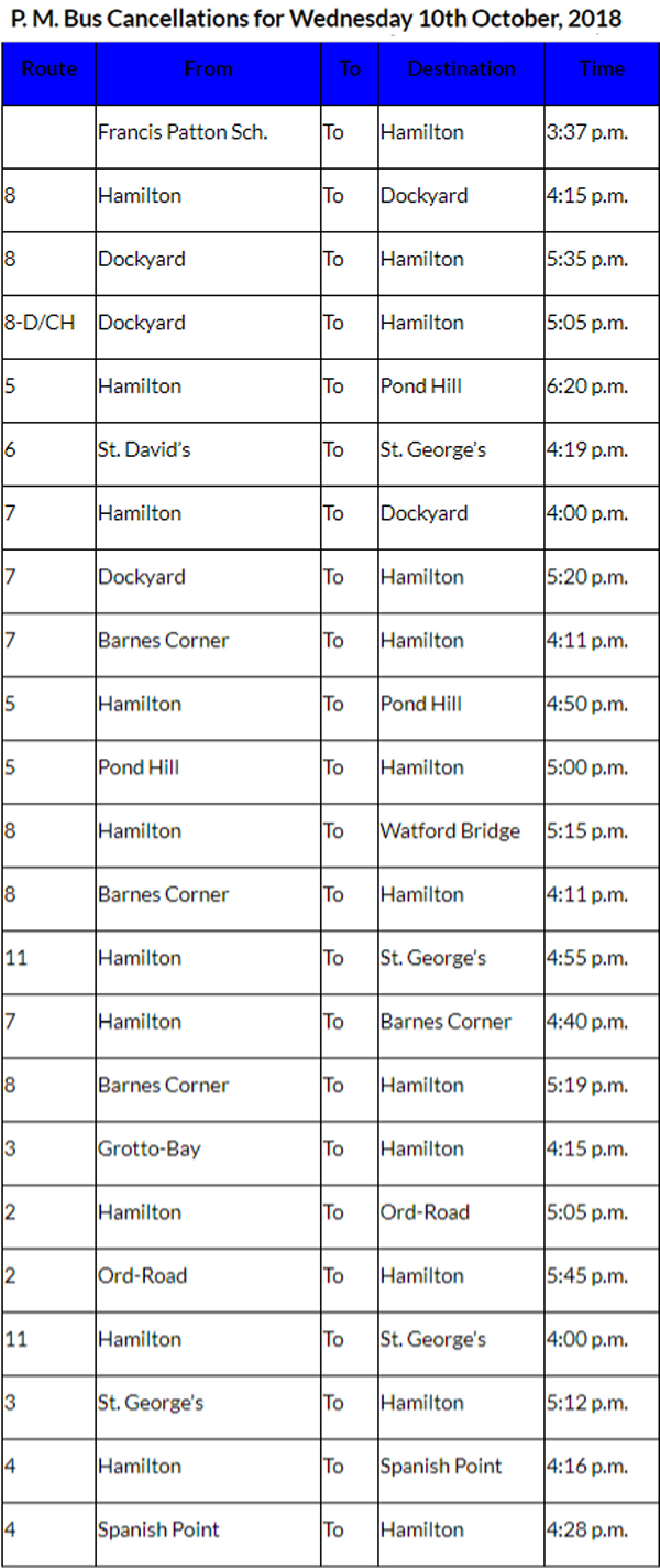 Bus Cancellations PM October 10 2018
