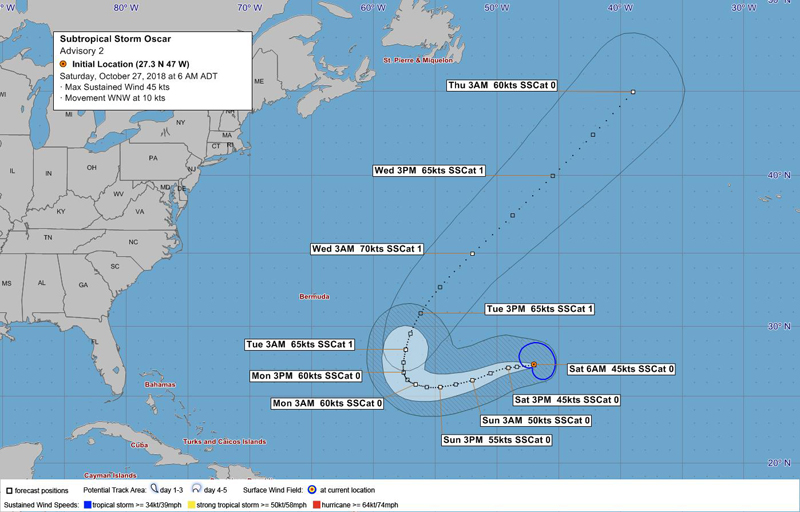 Subtropical Storm Oscar Bermuda Oct 27 2018 BWS