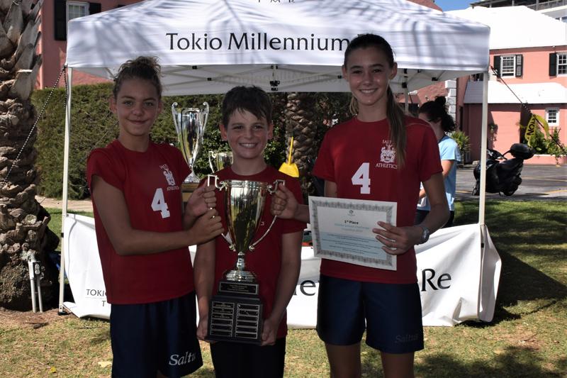 TMR-Triathlon-Bermuda-Sept-2018-19