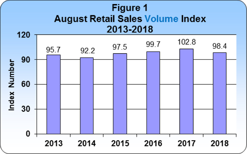 8-August 2018 Retail Sales publication