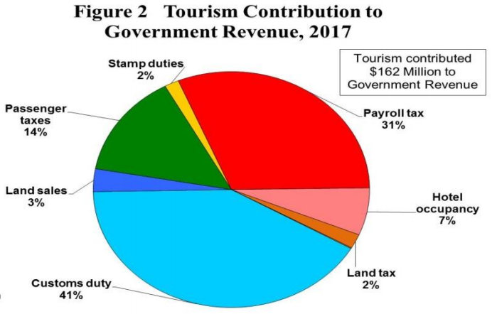 unwto tourism highlights 2017 pdf