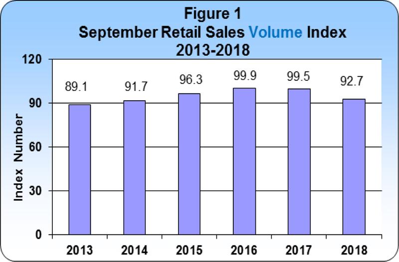 9-September 2018 Retail Sales publication