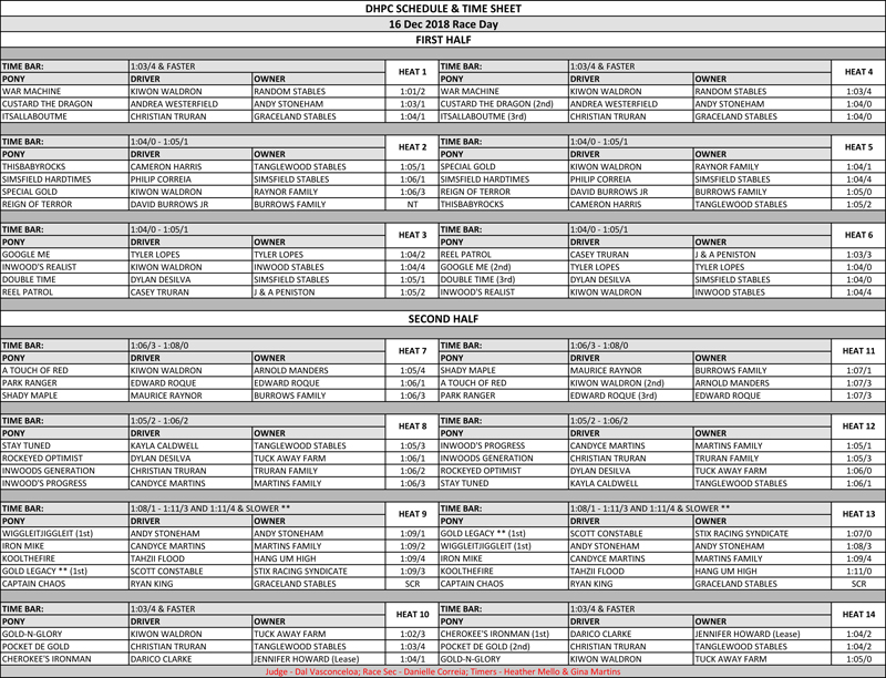 DHPC schedule and time sheet Bermuda Dec 2018