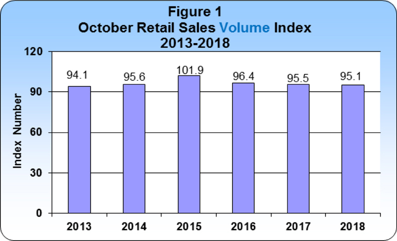 10-October 2018 Retail Sales publication