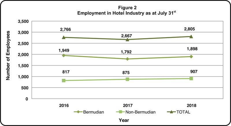 Quarterly Bulletin of Statistics - Q3 2018-2