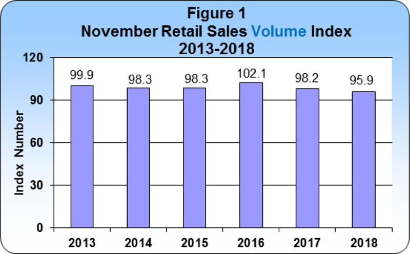 11-November 2018 Retail Sales publication