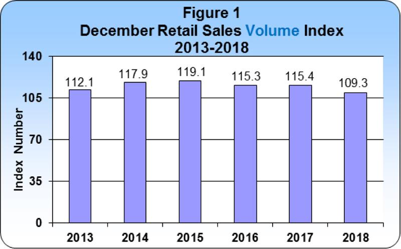 12 December 2018 Retail Sales publication