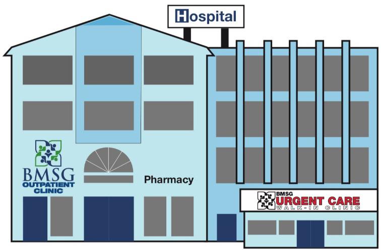 BMSG Hospital Bermuda March 2019 (1)