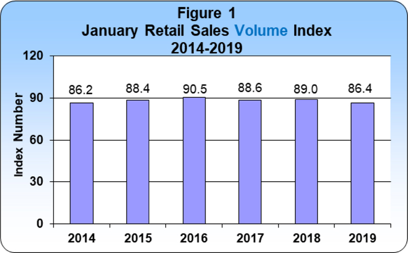 1-January 2019 Retail Sales publication
