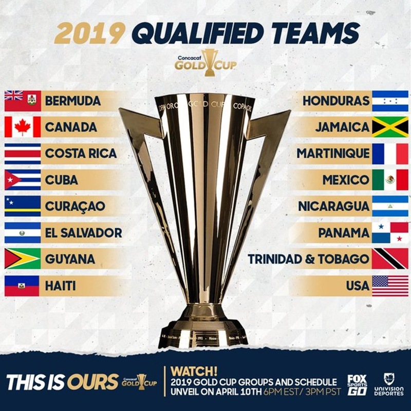 2019 Qualfied Teams Gold Cup football