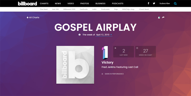 Victory Number 1 on Gospel Airplay April 2019
