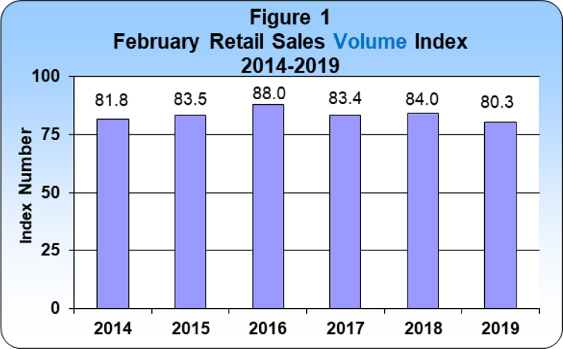 2 February 2019 Retail Sales publication