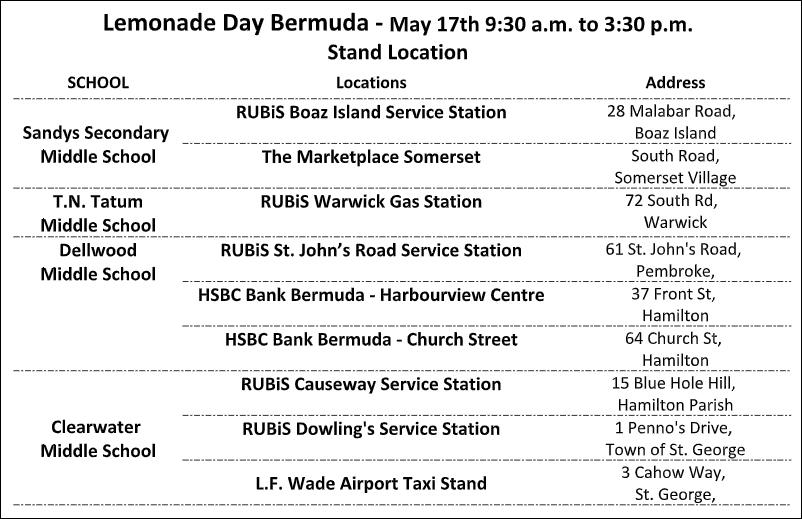 Lemonade Day Bermuda Stand Location