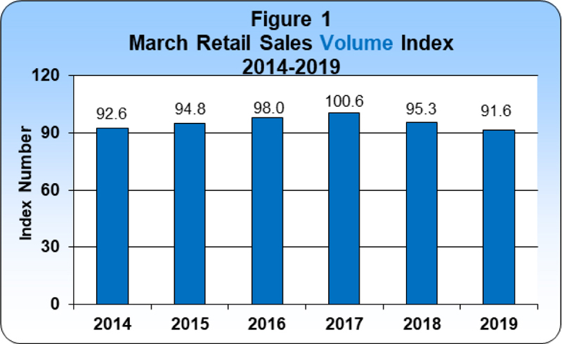 3 March 2019 Retail Sales publication