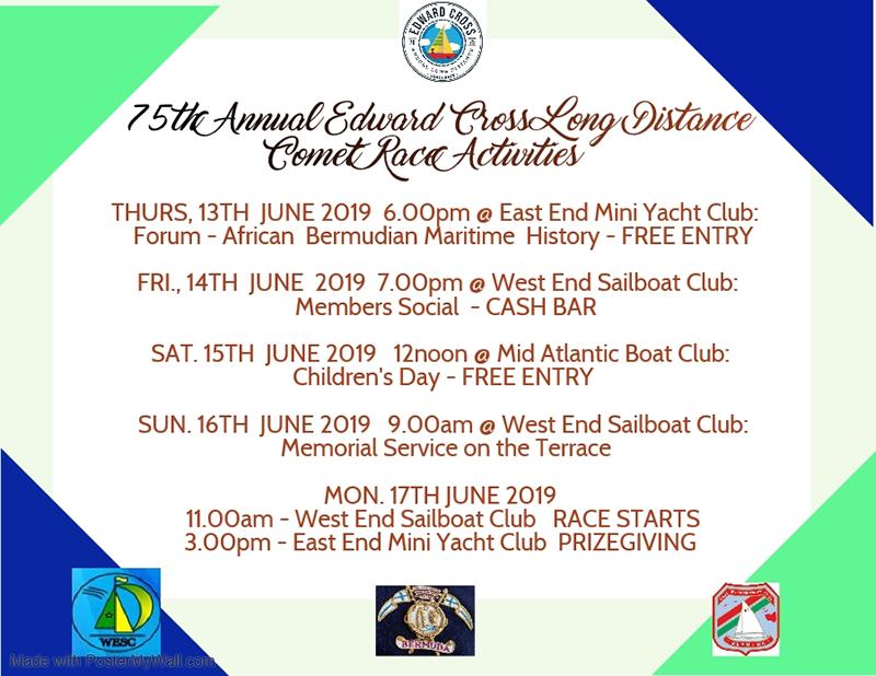 75th Edward Cross Long Distance Comet Race June 2019 (3)