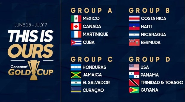 Concacaf 2019 Gold Cup 16 teams group list