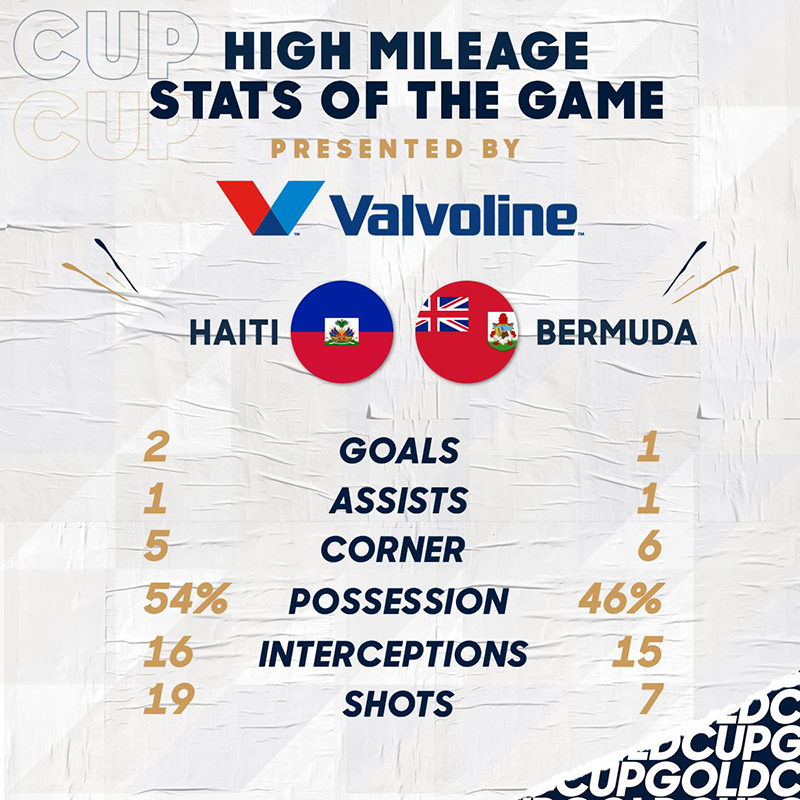 Gold Cup Bermuda Versus Haiti Stats