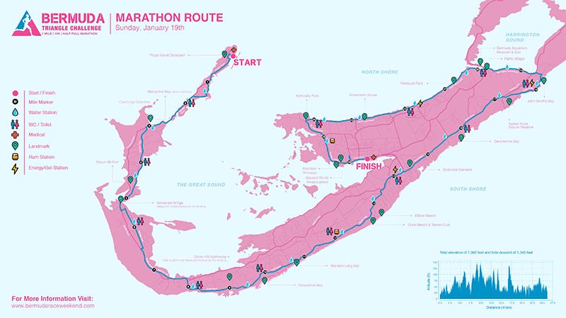 Bermuda Marathon Map