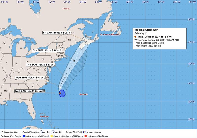 BWS Tropical Storm Erin Bermuda August 2019