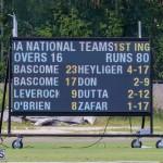 ICC Americas T20 World Cup Qualifier Bermuda vs Canada Cricket, August 19 2019-1582