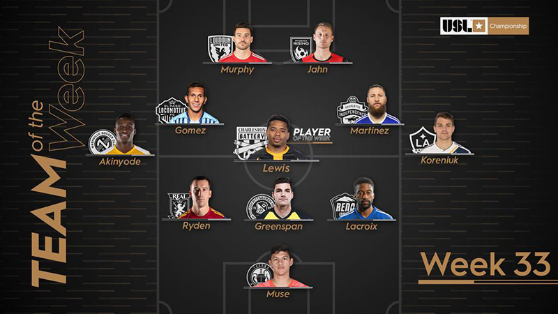 USL Team Of The Week Bermuda Oct 2019