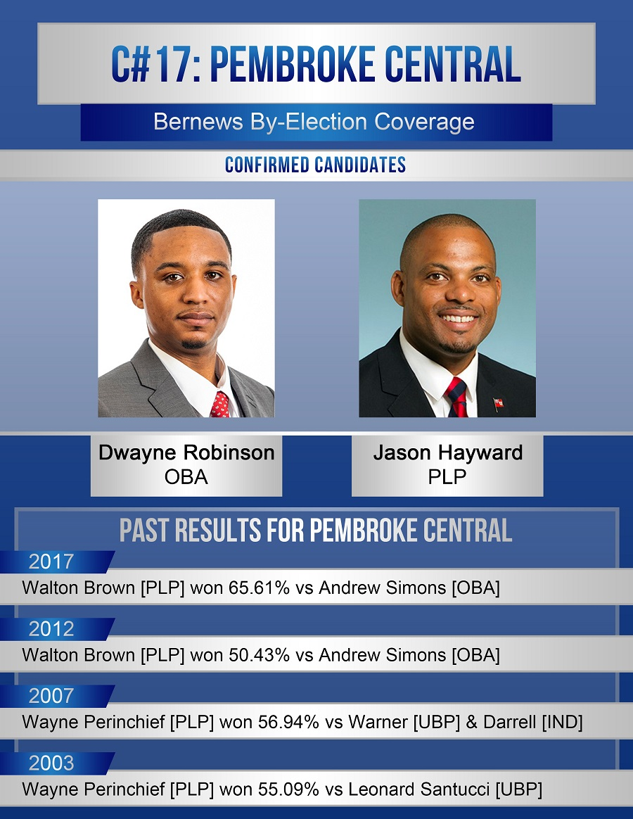What are the past election results in Bermuda Pembroke Central Constituency #17  2019 by election