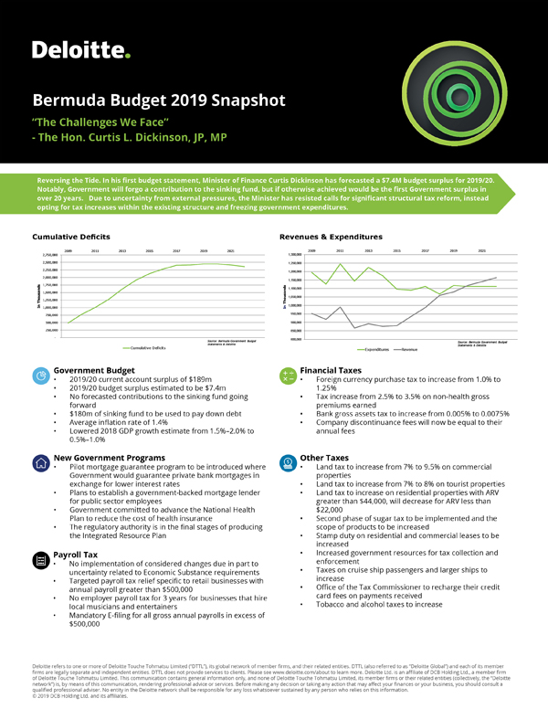 Deloitte Bermuda Budget Snapshot 2019 (1)