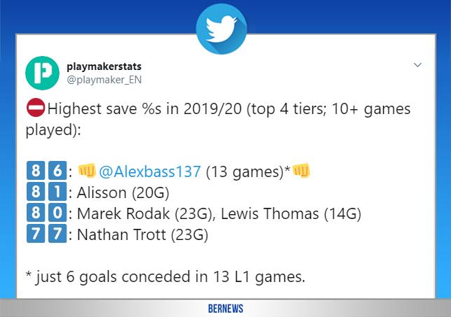PlayMaker Stats tweet March 2020