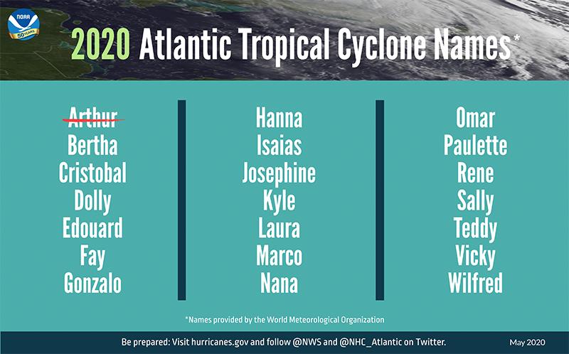 Atlantic Hurricane Season Outlook Bermuda May 2020 (2)