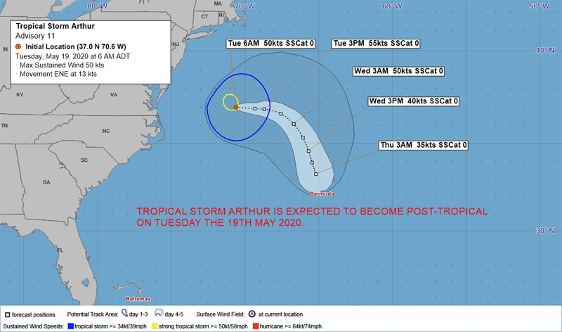 Tropical Storm Arthur hits North Carolina coast with rain