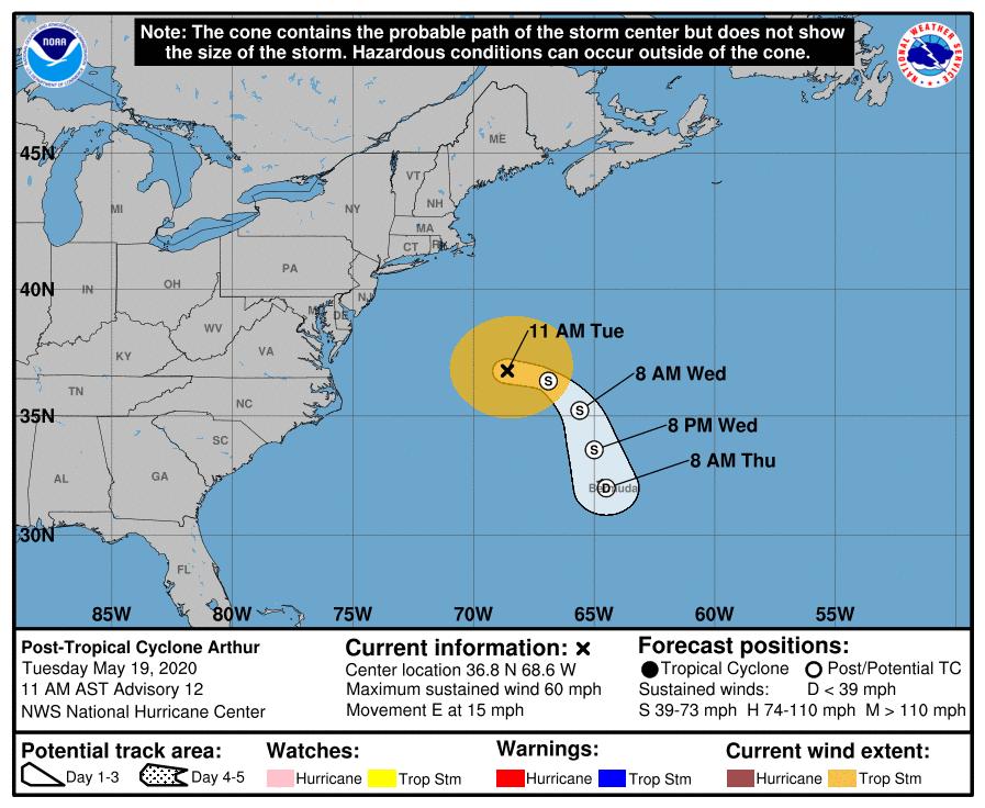 nhc-post-tropical-arthur-may-2020