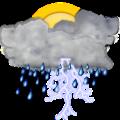 Weather Postpones Telford Electric Magic Mile