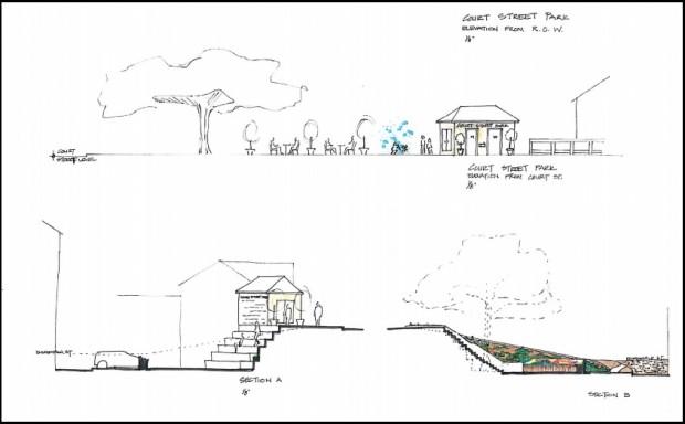 concept city plan bda