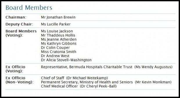 BHB board members screenshot